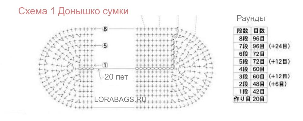 Схема донышка для сумки с ракушками крючком