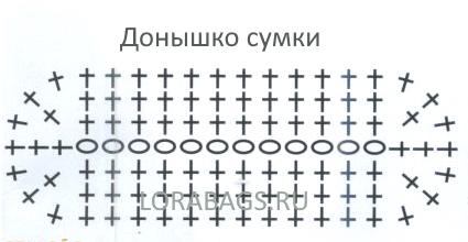 Схема донышка для летней сумки крючком