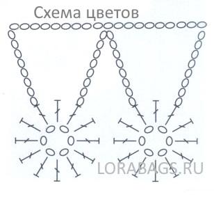 Схема цветов для летней сумки крючком