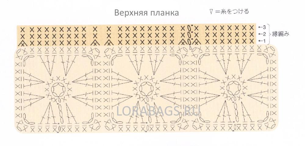 Соединение мотивов для вязаной сумки шоппер