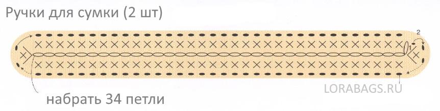 Овальное донышко для вязаной сумки крючком